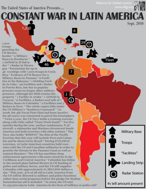 Latin American Peoples Organize to Resist Increased Militarization in the Region