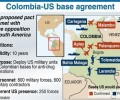 No Colombian US Miliatary Bases